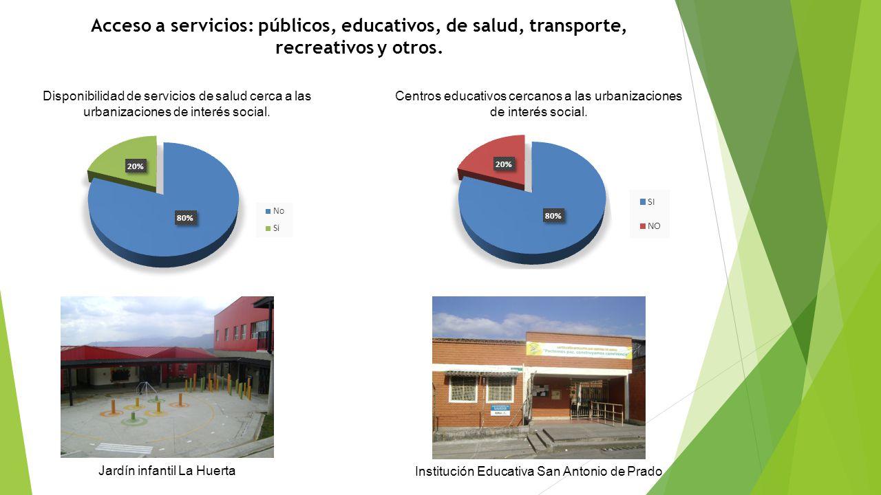 Centros educativos cercanos a las urbanizaciones de interés social.