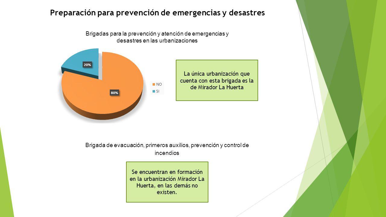 Preparación para prevención de emergencias y desastres