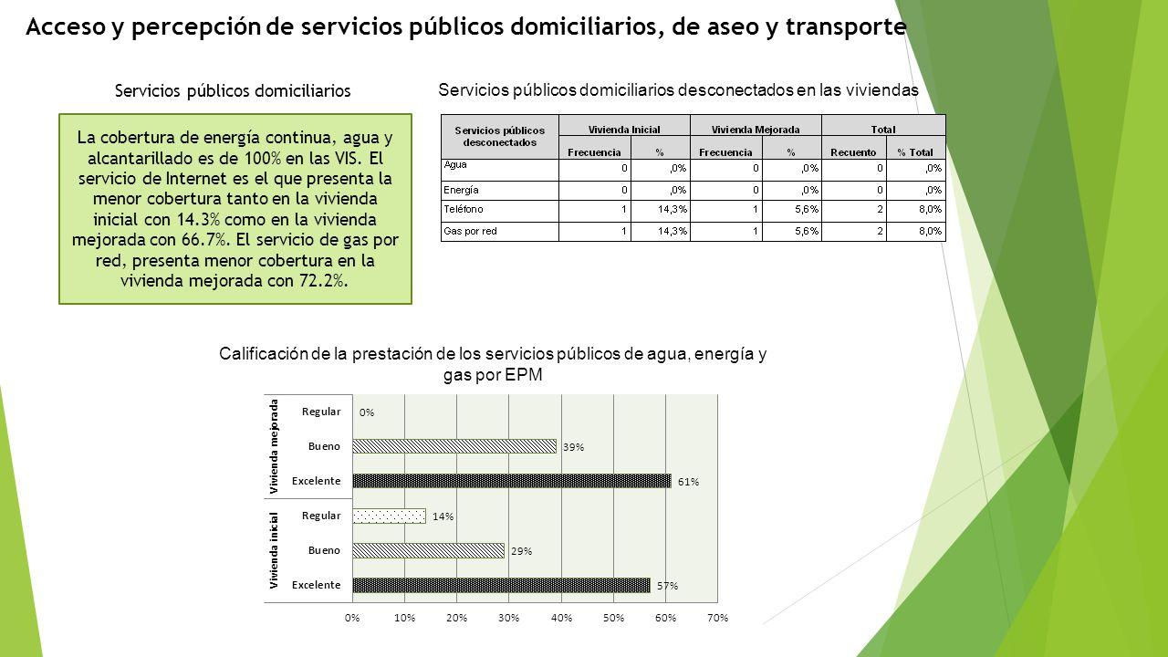 Servicios públicos domiciliarios desconectados en las viviendas