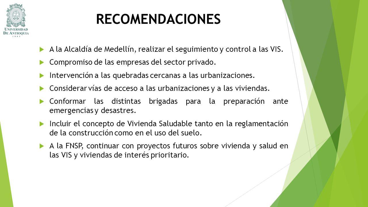 RECOMENDACIONES A la Alcaldía de Medellín, realizar el seguimiento y control a las VIS. Compromiso de las empresas del sector privado.