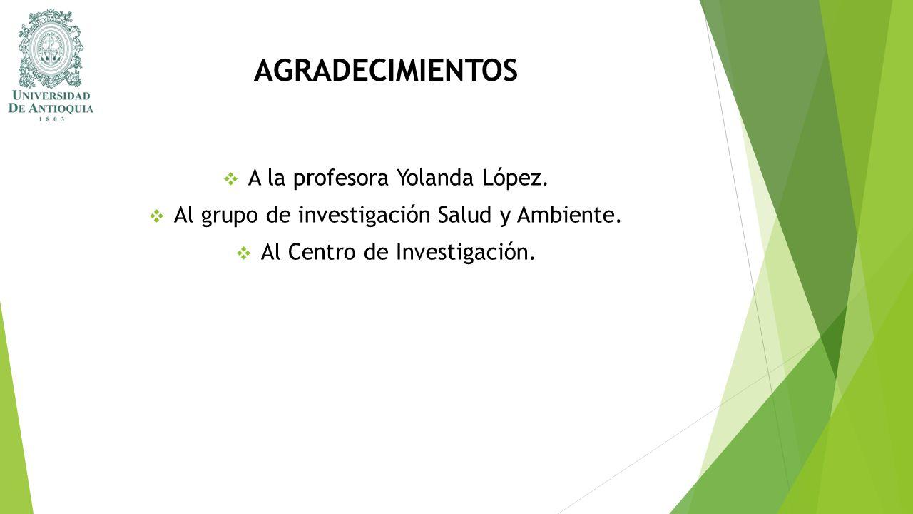 AGRADECIMIENTOS A la profesora Yolanda López.