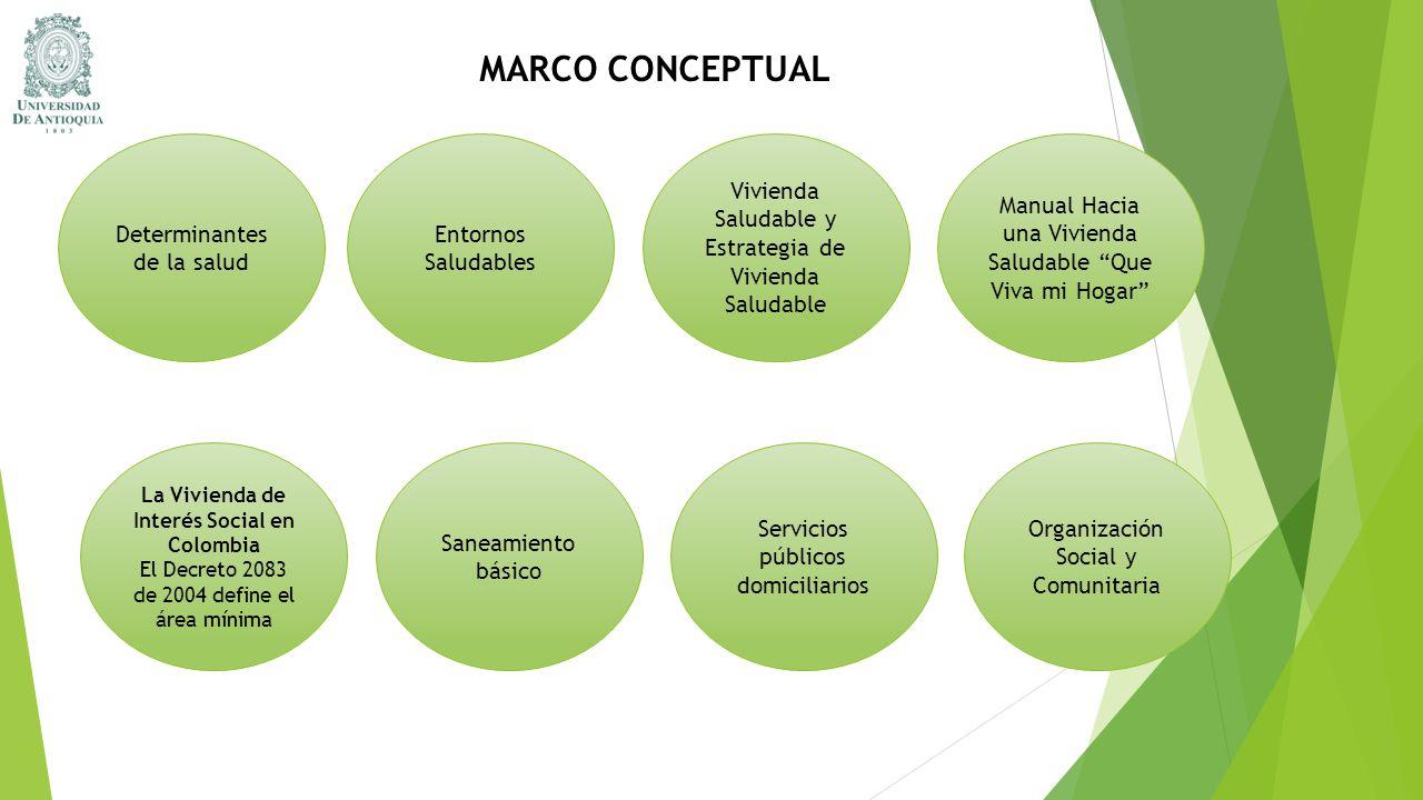 La Vivienda de Interés Social en Colombia