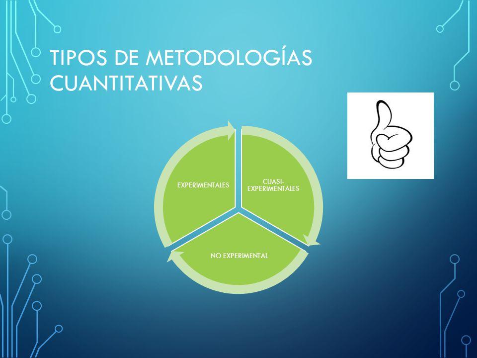TIPOS DE METODOLOGÍAS CUANTITATIVAS