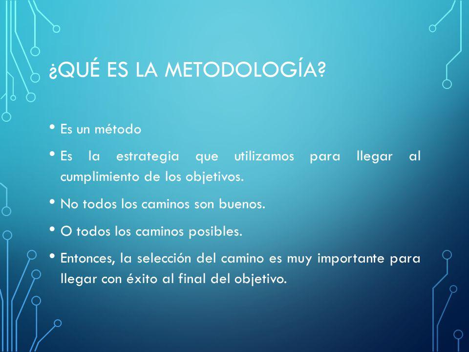 ¿Qué es la metodología Es un método