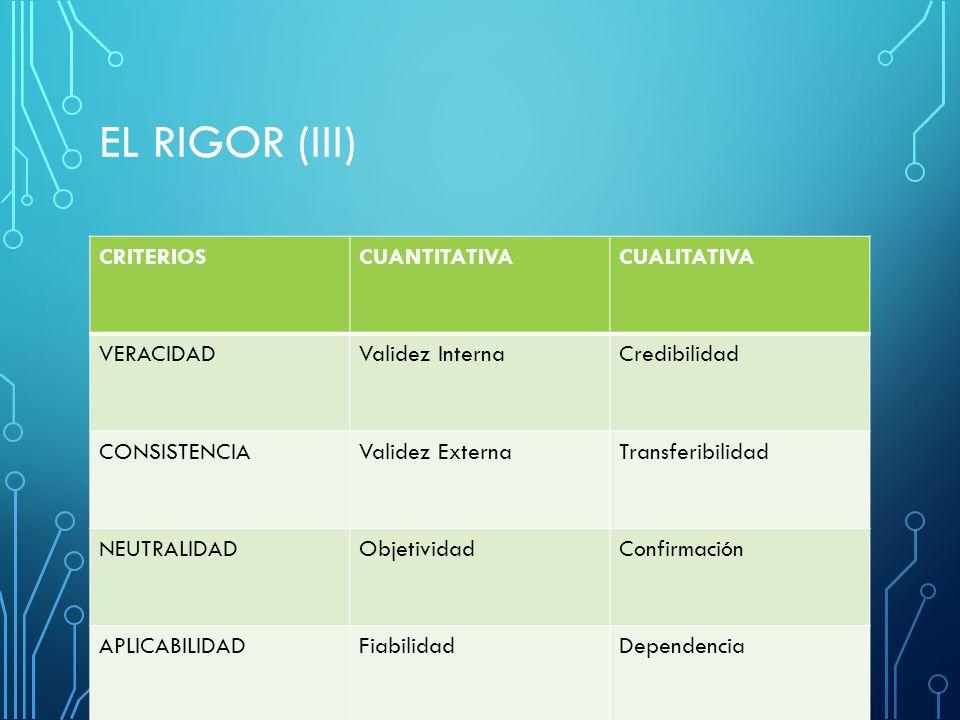 EL RIGOR (III) CRITERIOS CUANTITATIVA CUALITATIVA VERACIDAD