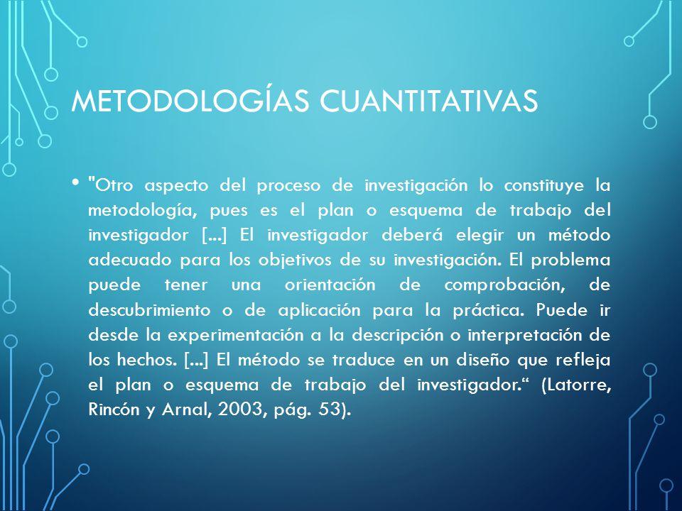 METODOLOGÍAS CUANTITATIVAS
