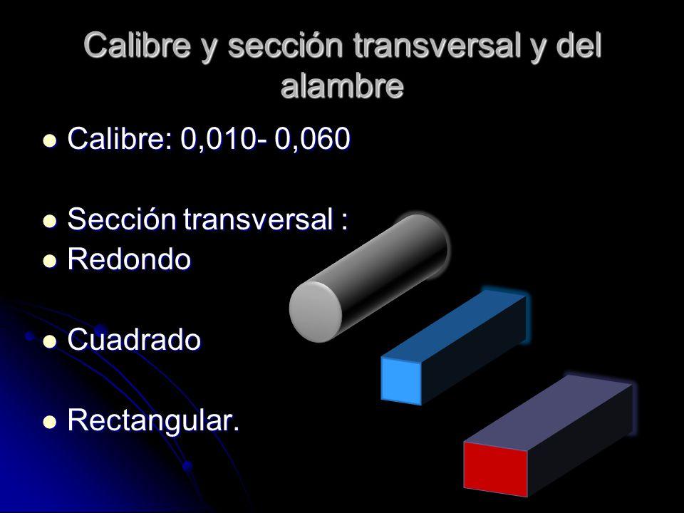 Calibre y sección transversal y del alambre