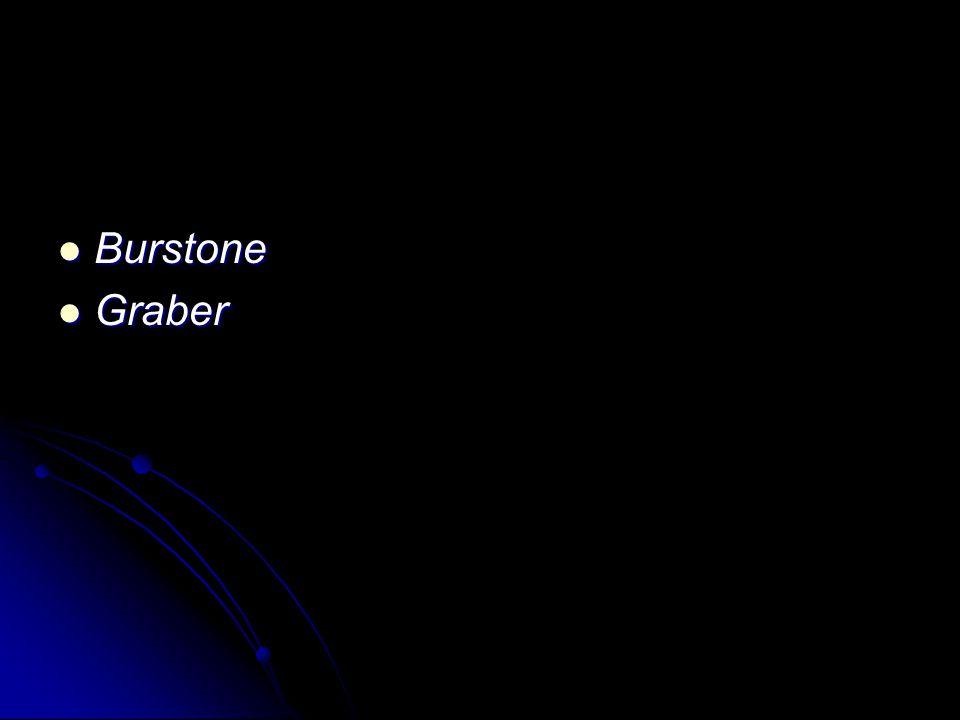Burstone Graber