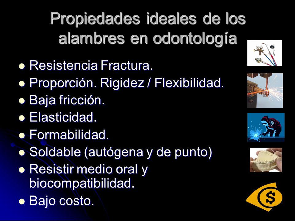 Propiedades ideales de los alambres en odontología