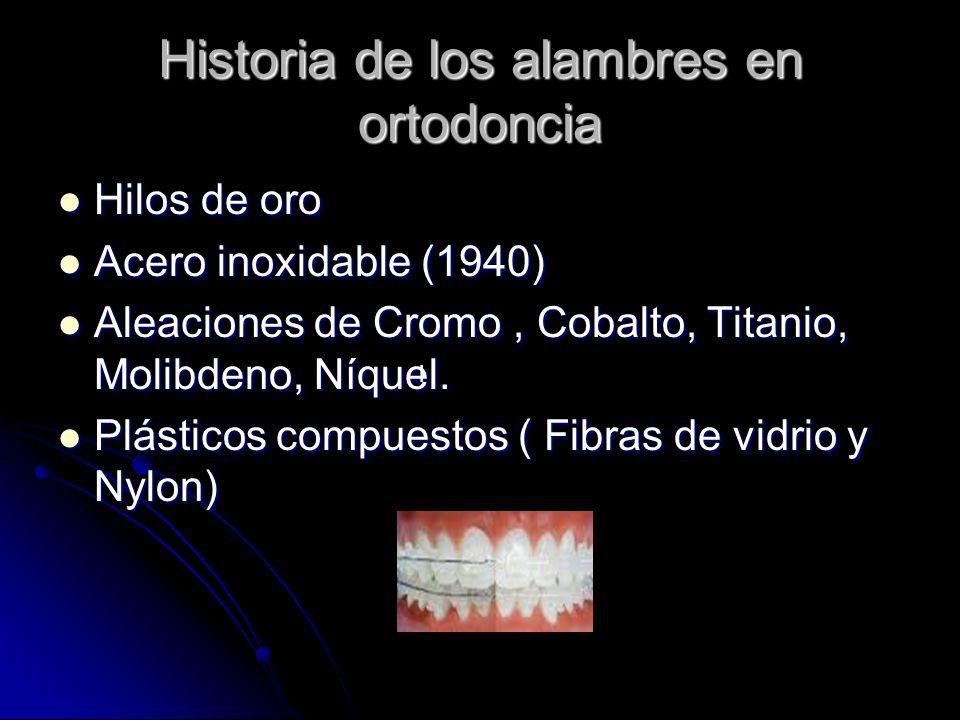 Historia de los alambres en ortodoncia