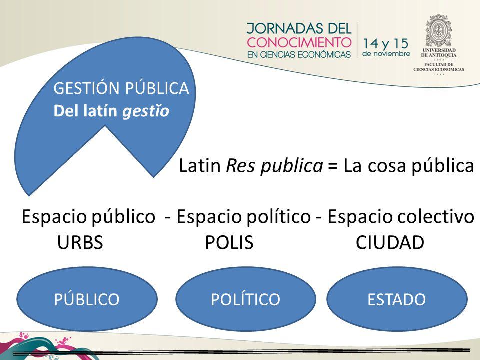 Latin Res publica = La cosa pública