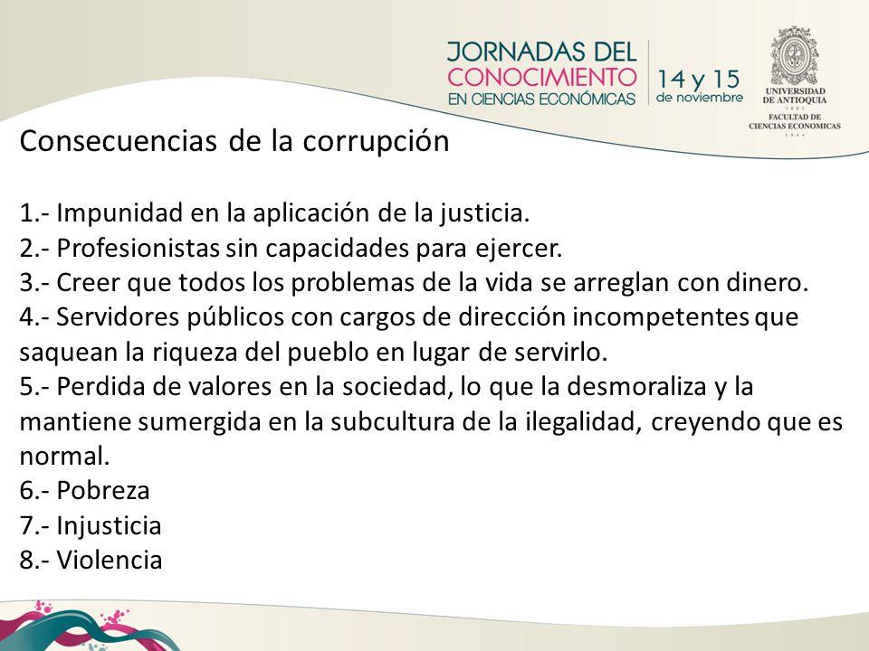 Consecuencias de la corrupción