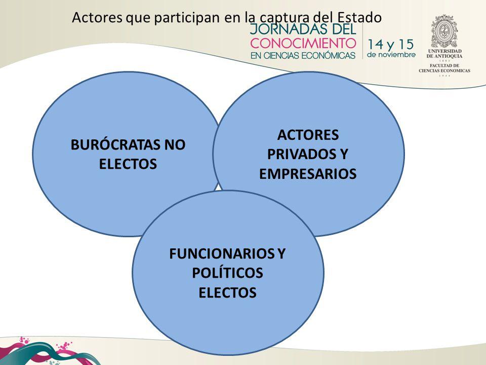 ACTORES PRIVADOS Y EMPRESARIOS FUNCIONARIOS Y POLÍTICOS ELECTOS