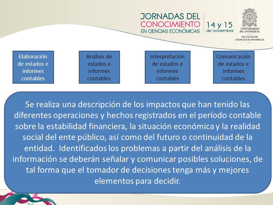 Elaboración de estados e informes contables