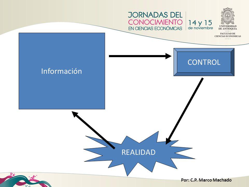 Información CONTROL REALIDAD Por: C.P. Marco Machado