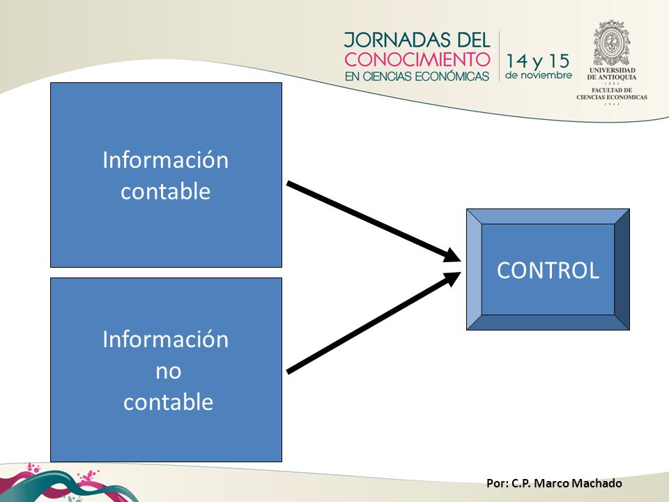 Información contable CONTROL Información no contable