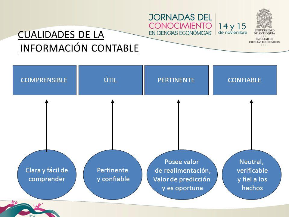 CUALIDADES DE LA INFORMACIÓN CONTABLE COMPRENSIBLE ÚTIL PERTINENTE