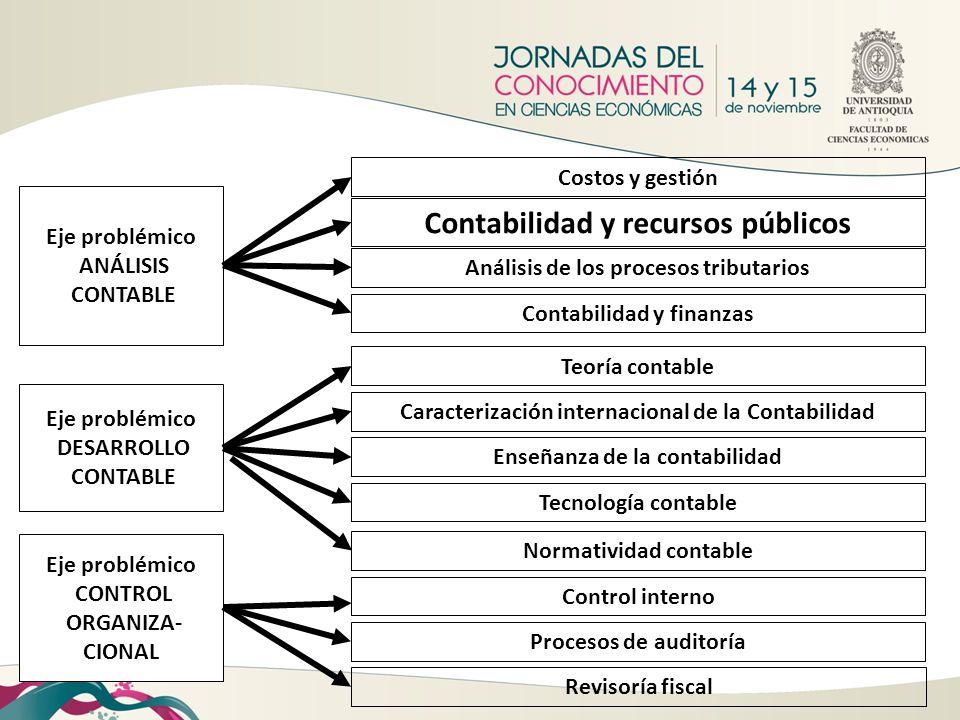 Contabilidad y recursos públicos