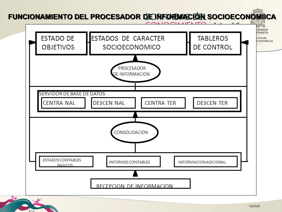 ESTADO DE OBJETIVOS ESTADOS DE CARACTER SOCIOECONOMICO TABLEROS
