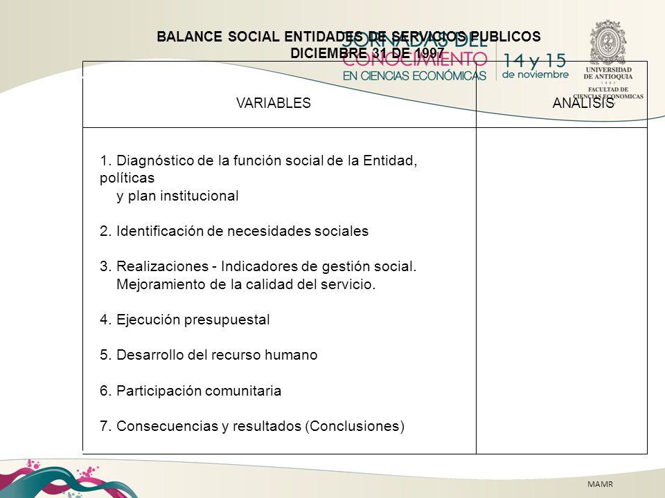 1. Diagnóstico de la función social de la Entidad, políticas