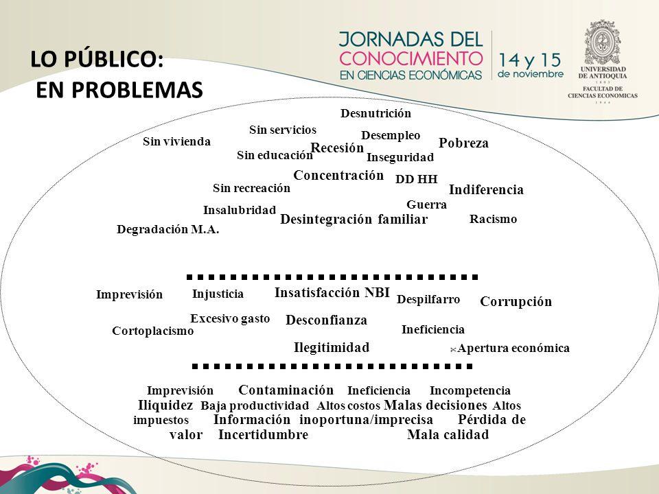 LO PÚBLICO: EN PROBLEMAS Pobreza Recesión Concentración Indiferencia