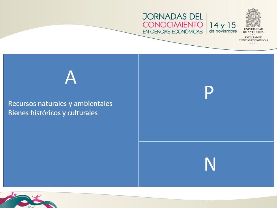 A P Recursos naturales y ambientales Bienes históricos y culturales N