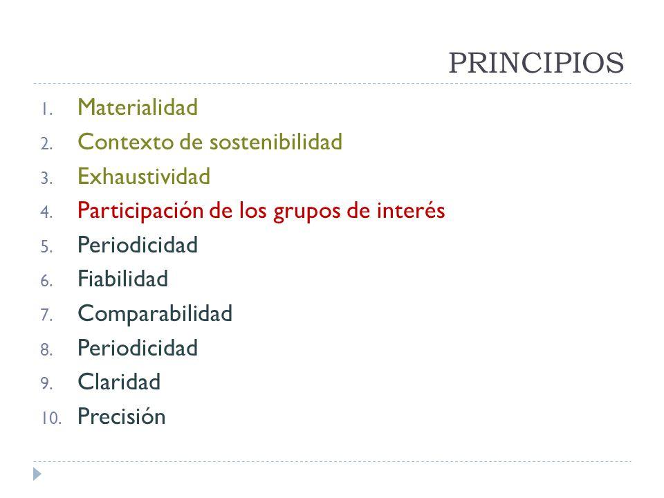 PRINCIPIOS Materialidad Contexto de sostenibilidad Exhaustividad