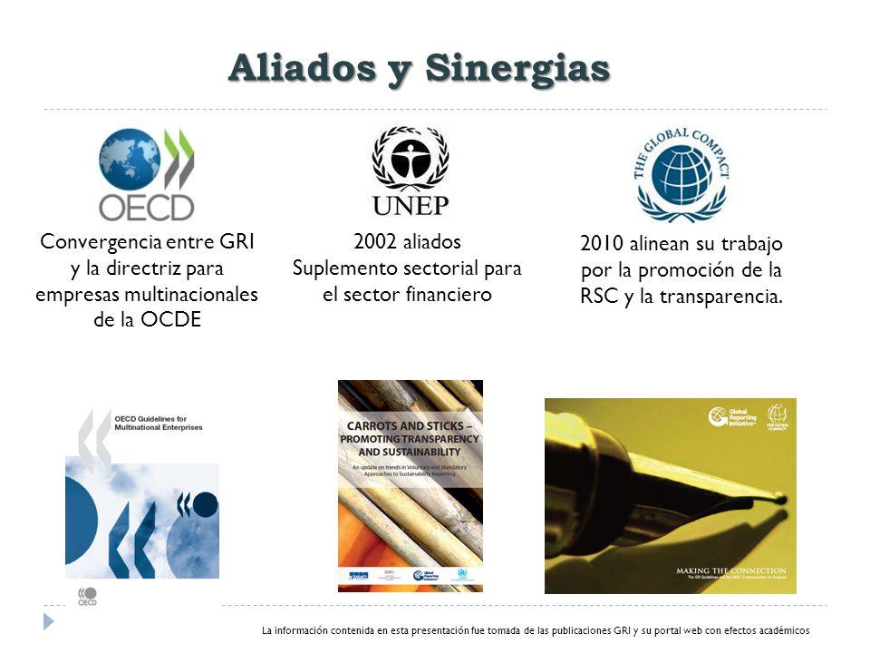 Aliados y Sinergias Convergencia entre GRI y la directriz para empresas multinacionales de la OCDE.