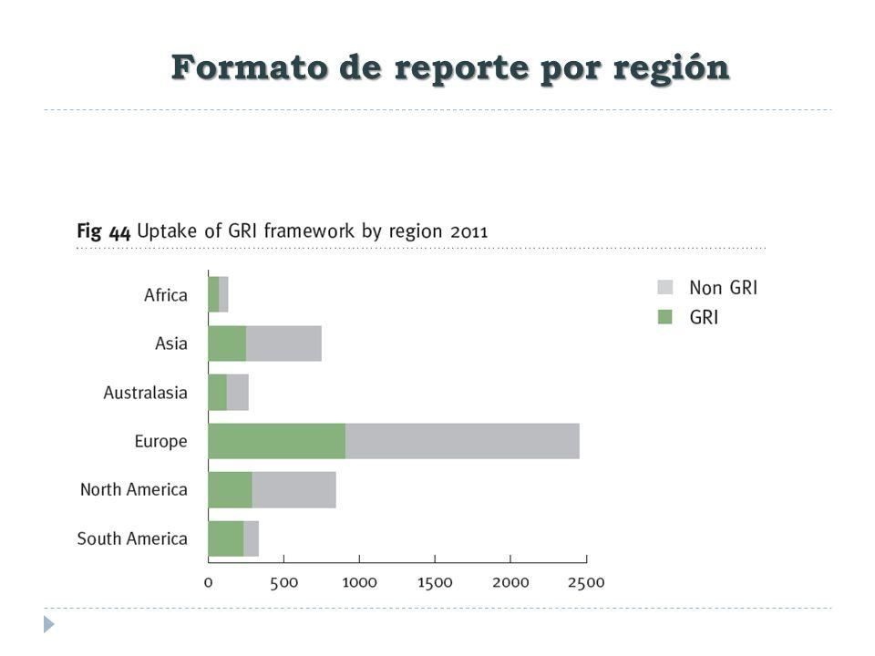 Formato de reporte por región