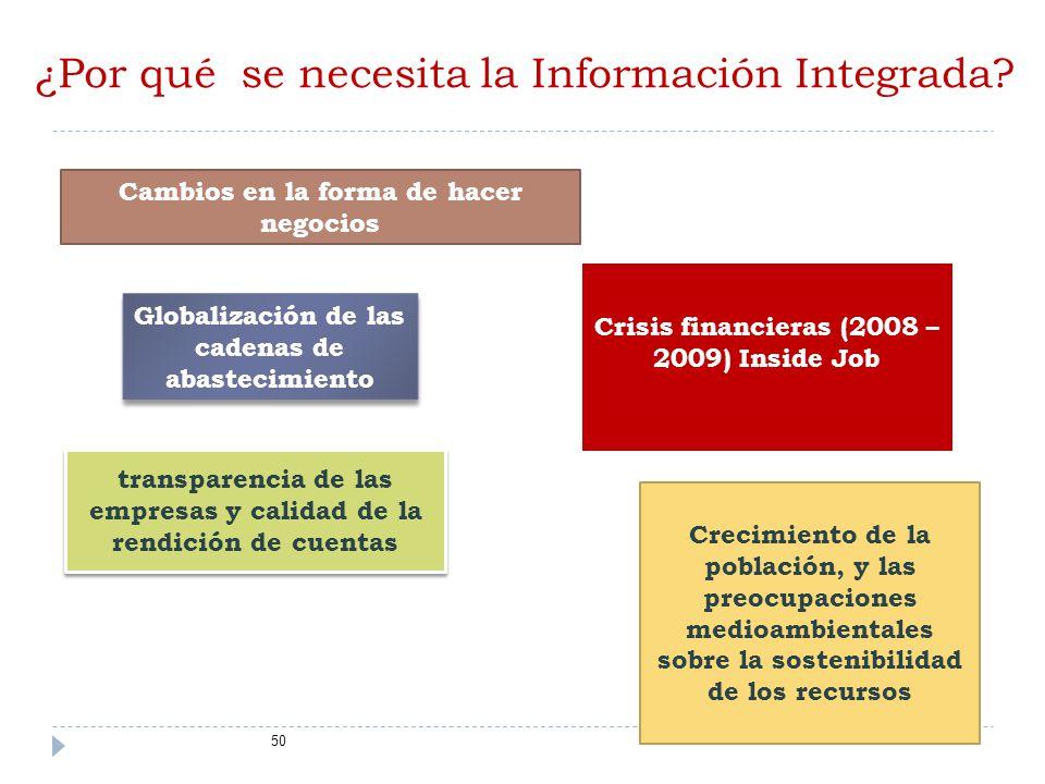 ¿Por qué se necesita la Información Integrada