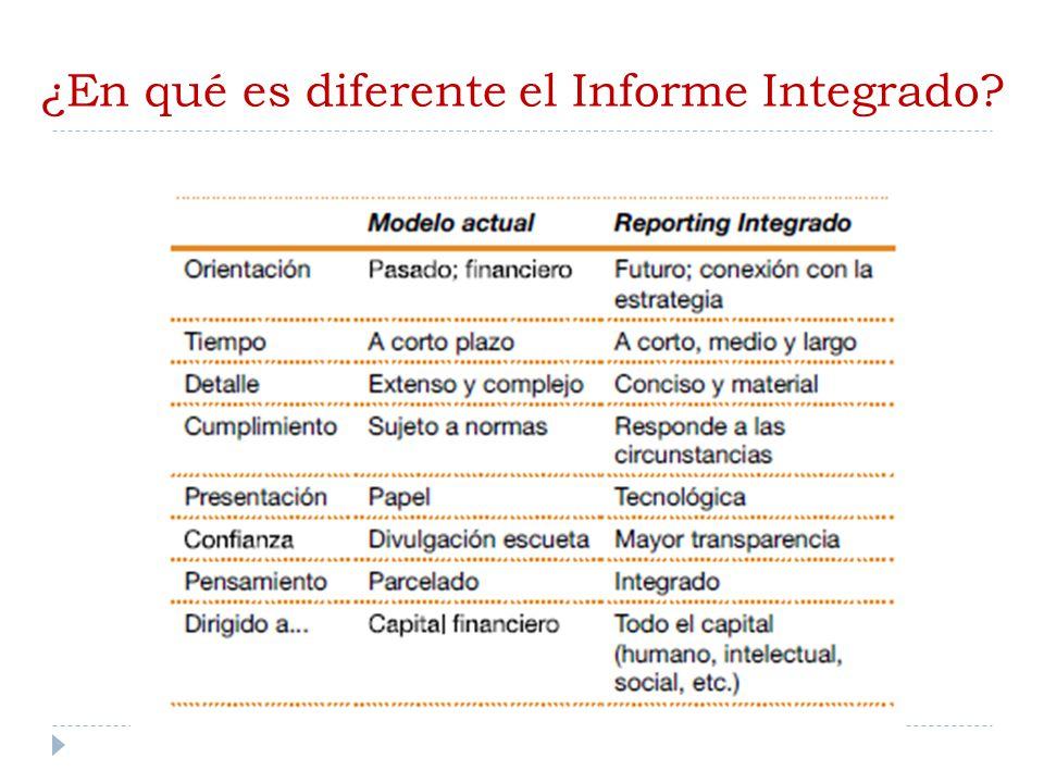 ¿En qué es diferente el Informe Integrado