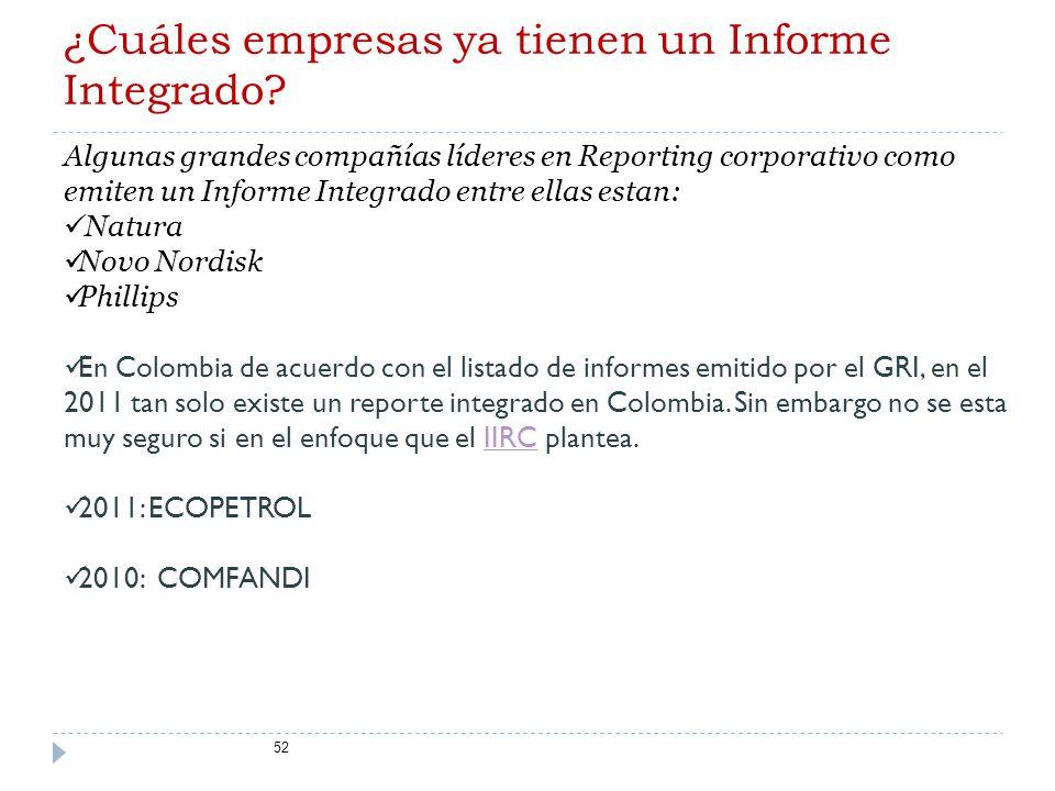 ¿Cuáles empresas ya tienen un Informe Integrado