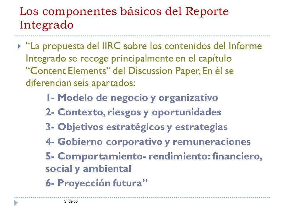 Los componentes básicos del Reporte Integrado