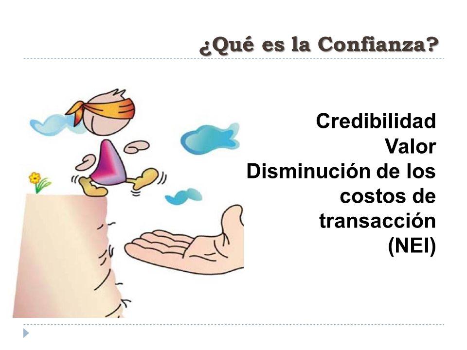 ¿Qué es la Confianza Credibilidad Valor Disminución de los costos de transacción (NEI)
