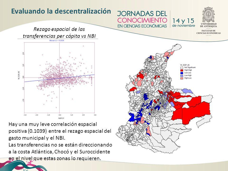 Rezago espacial de las transferencias per cápita vs NBI