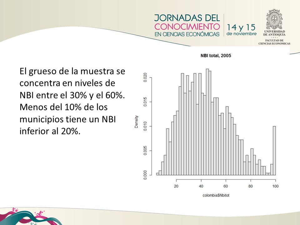 El grueso de la muestra se concentra en niveles de NBI entre el 30% y el 60%.