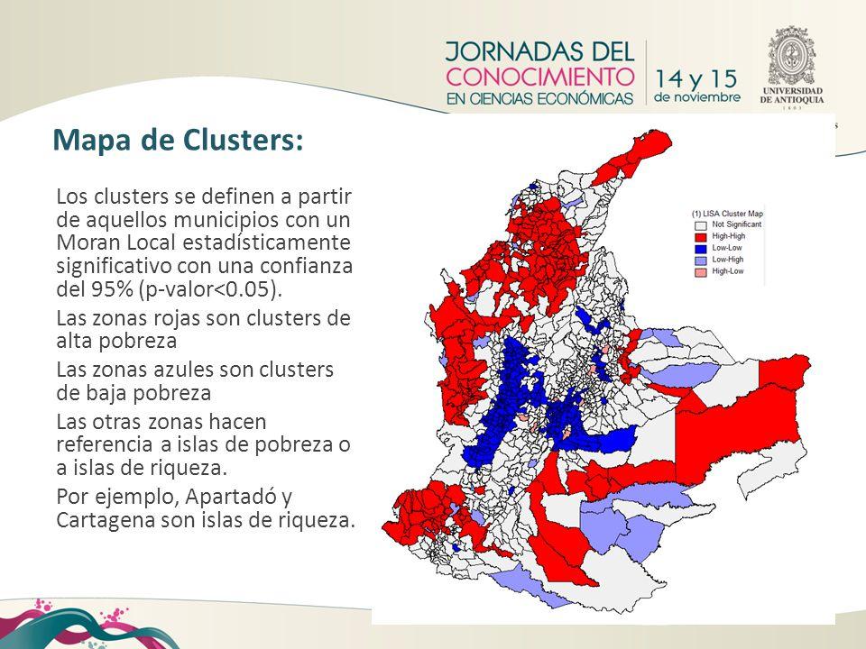 Mapa de Clusters: