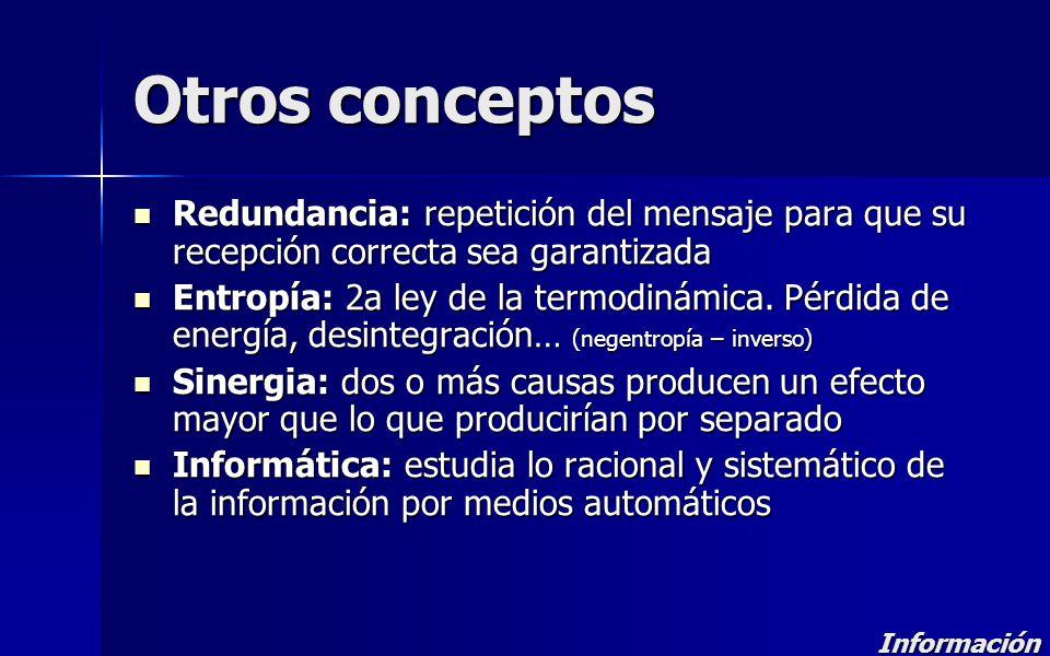 Otros conceptos Redundancia: repetición del mensaje para que su recepción correcta sea garantizada.