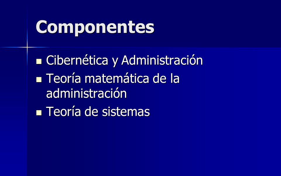 Componentes Cibernética y Administración