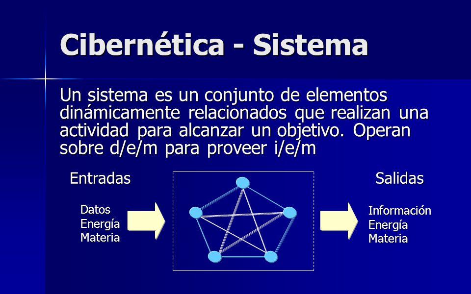 Cibernética - Sistema