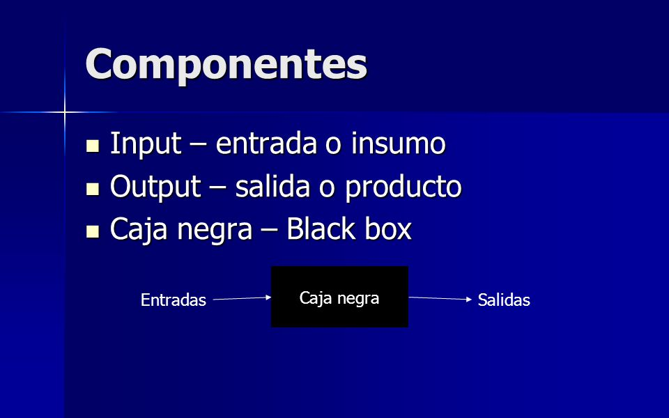 Componentes Input – entrada o insumo Output – salida o producto
