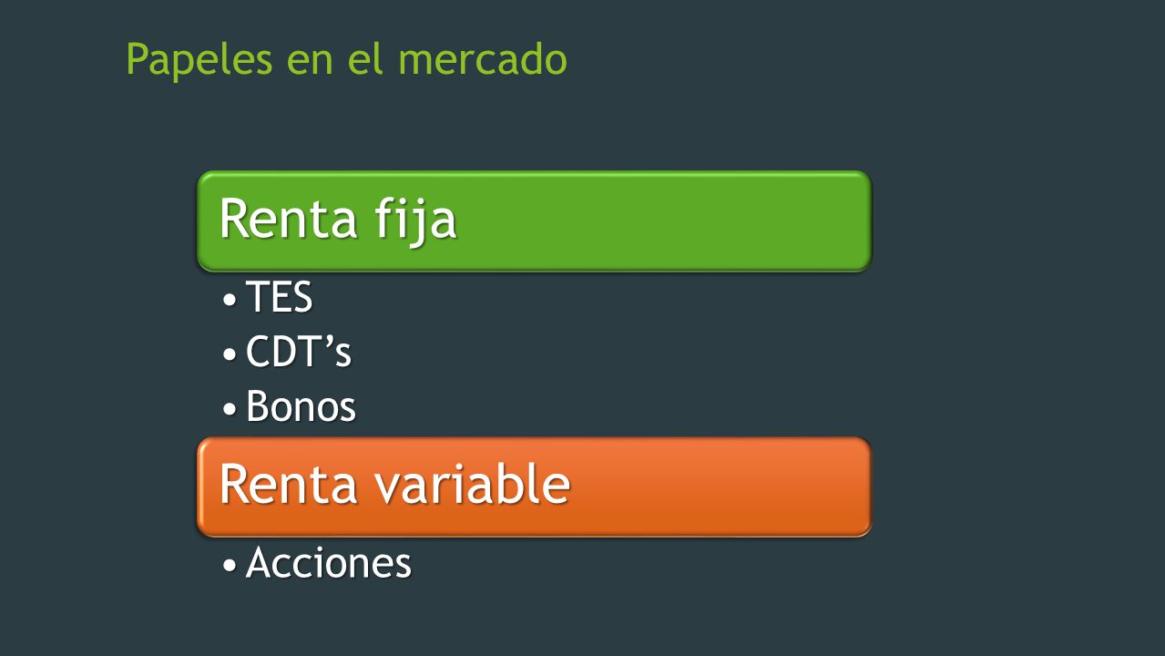Renta fija Renta variable Papeles en el mercado TES CDT's Bonos
