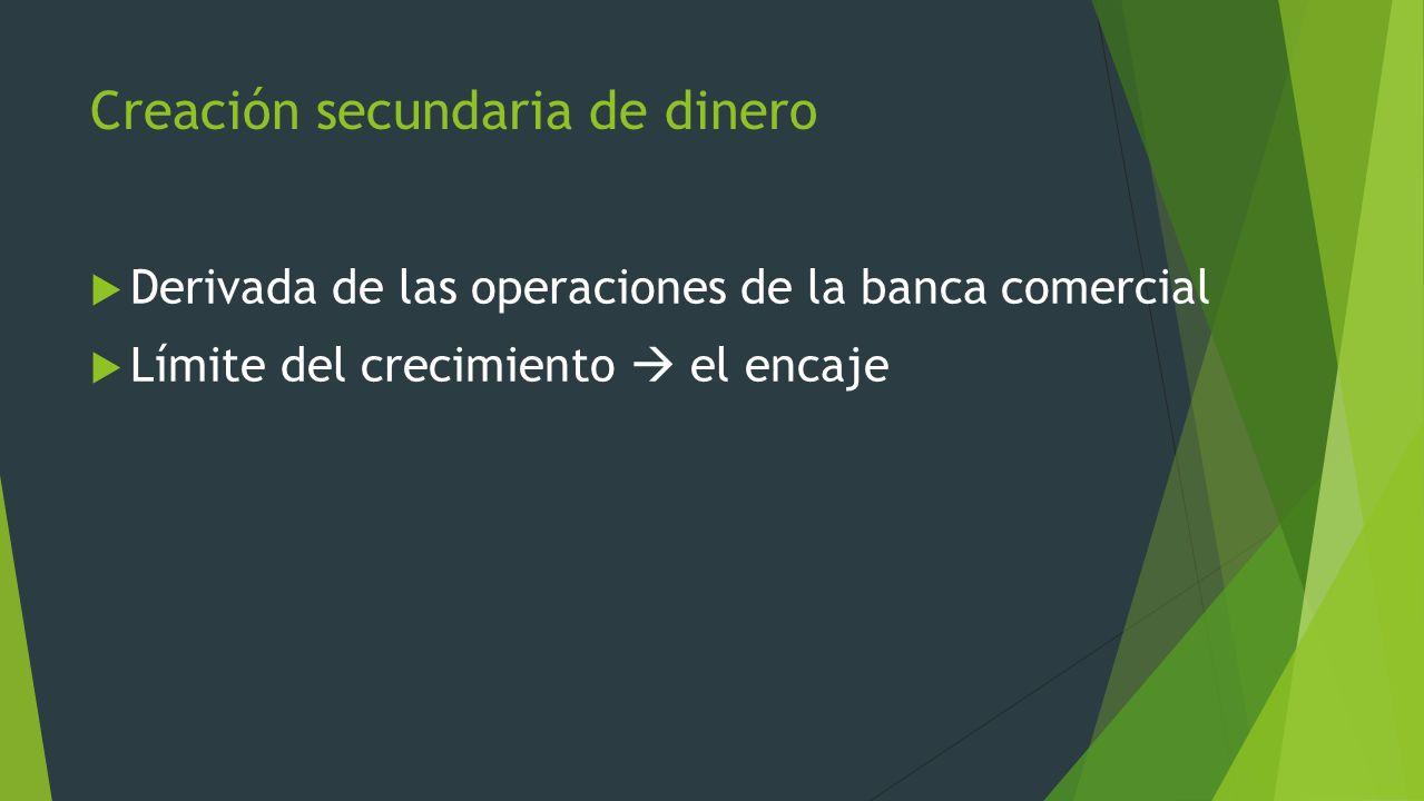 Creación secundaria de dinero