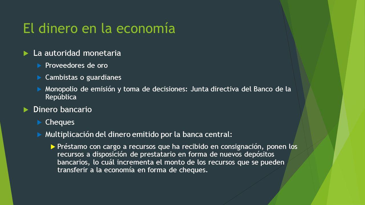 El dinero en la economía