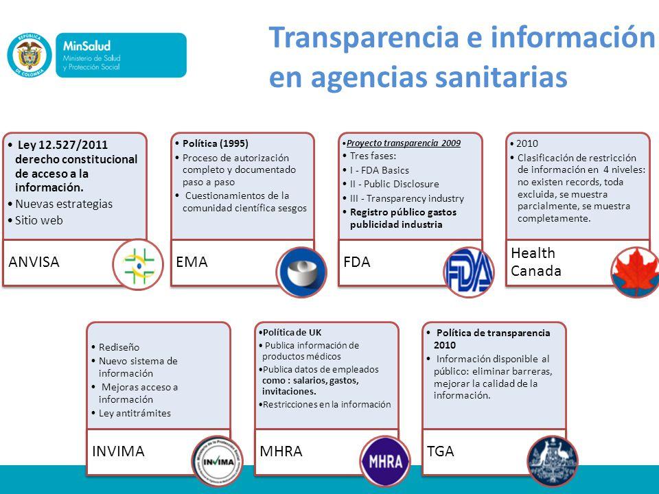 Transparencia e información en agencias sanitarias