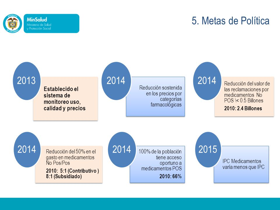 5. Metas de Política 2013. Establecido el sistema de monitoreo uso, calidad y precios. 2014.