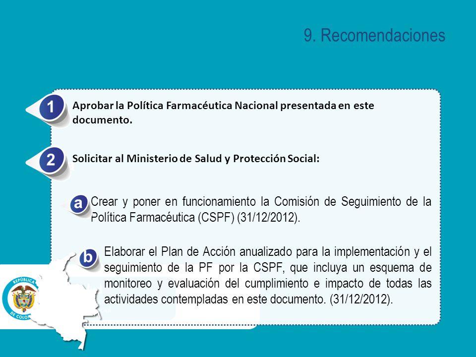 9. Recomendaciones 1. Aprobar la Política Farmacéutica Nacional presentada en este documento. 2.