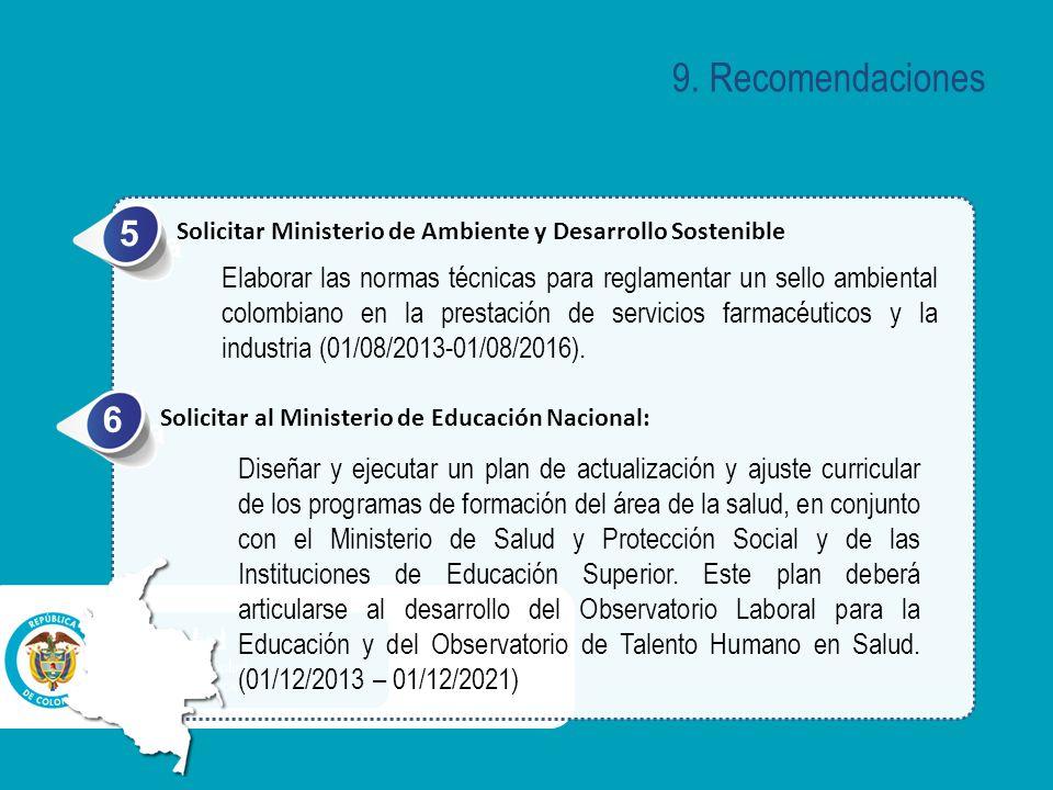 9. Recomendaciones 5. Solicitar Ministerio de Ambiente y Desarrollo Sostenible. a.