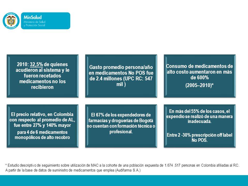 3. Diagnóstico 2010: 32,5% de quienes acudieron al sistema y le fueron recetados medicamentos no los recibieron.
