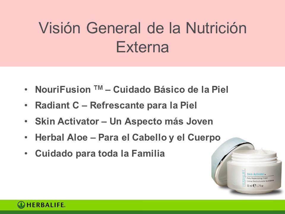 Visión General de la Nutrición Externa